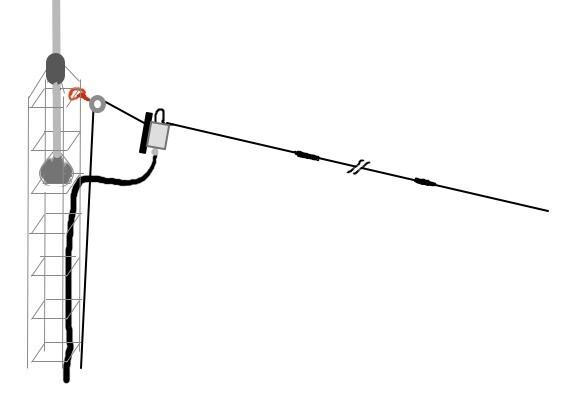 HyEndFed 4 Band Kort 80-40-20-10 meter