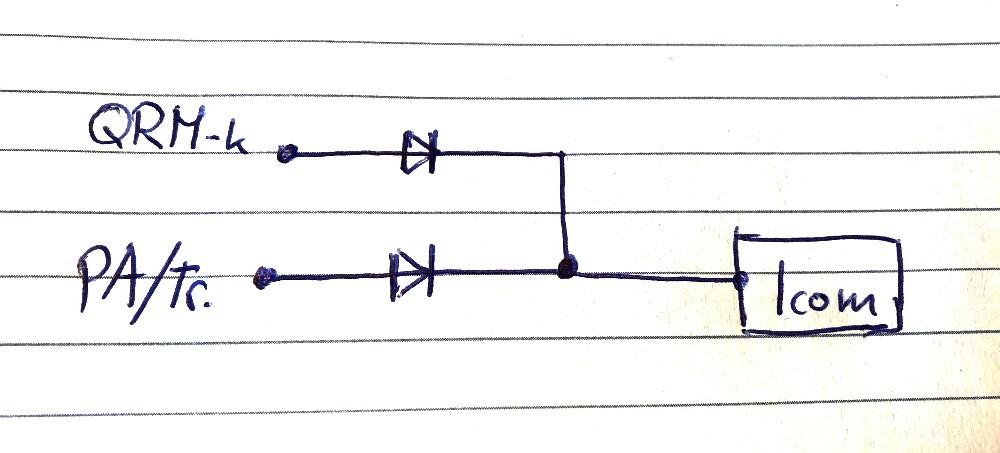 parallel-ptt